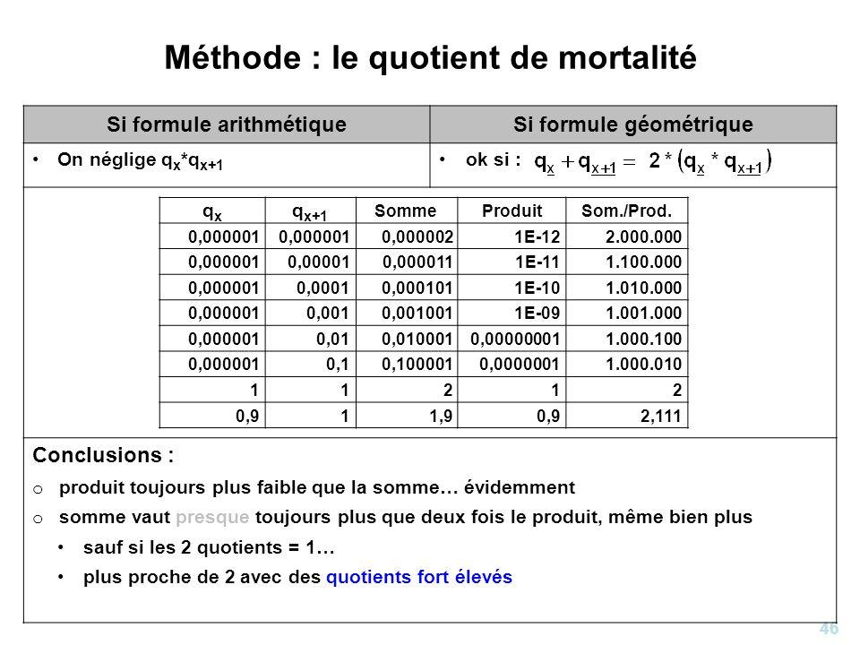46 Méthode : le quotient de mortalité Si formule arithmétiqueSi formule géométrique On néglige q x *q x+1 ok si : Conclusions : o produit toujours plu