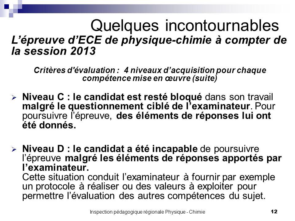Niveau C : le candidat est resté bloqué dans son travail malgré le questionnement ciblé de lexaminateur.