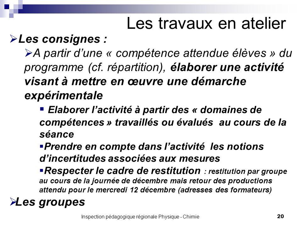 Inspection pédagogique régionale Physique - Chimie 20 Les travaux en atelier Les consignes : A partir dune « compétence attendue élèves » du programme (cf.