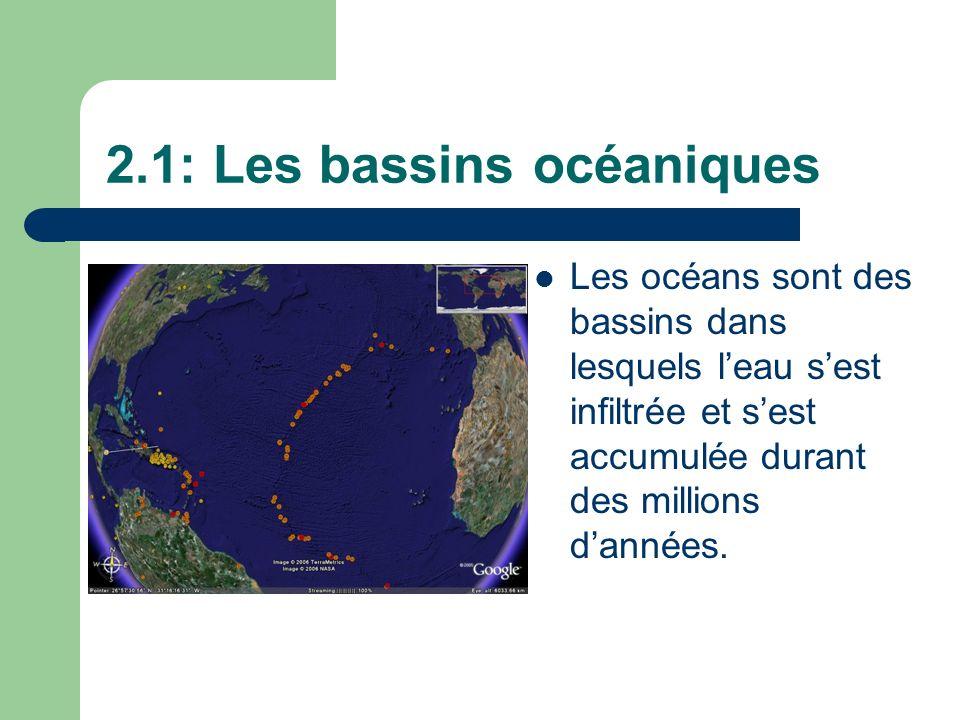 2.1: Les bassins océaniques Les océans sont des bassins dans lesquels leau sest infiltrée et sest accumulée durant des millions dannées.