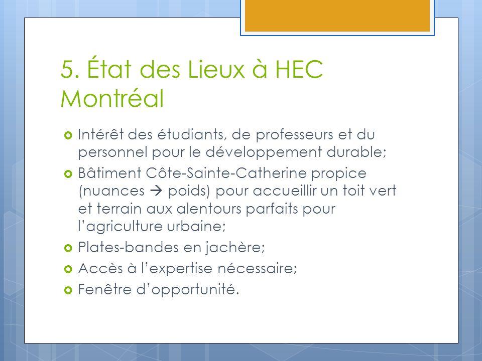 5. État des Lieux à HEC Montréal Intérêt des étudiants, de professeurs et du personnel pour le développement durable; Bâtiment Côte-Sainte-Catherine p