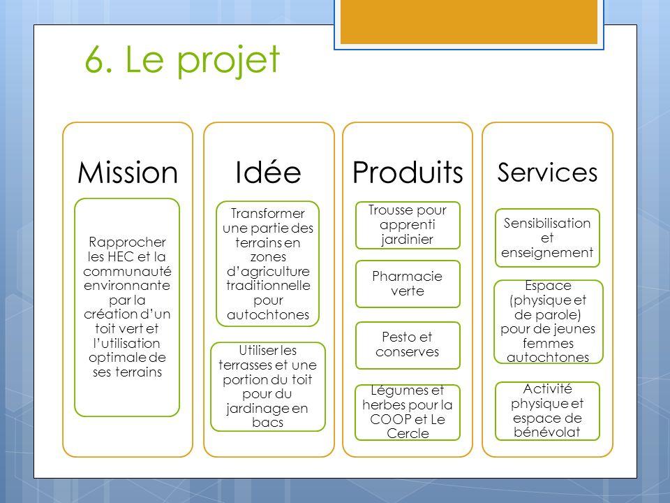 6. Le projet Mission Rapprocher les HEC et la communauté environnante par la création dun toit vert et lutilisation optimale de ses terrains Idée Tran