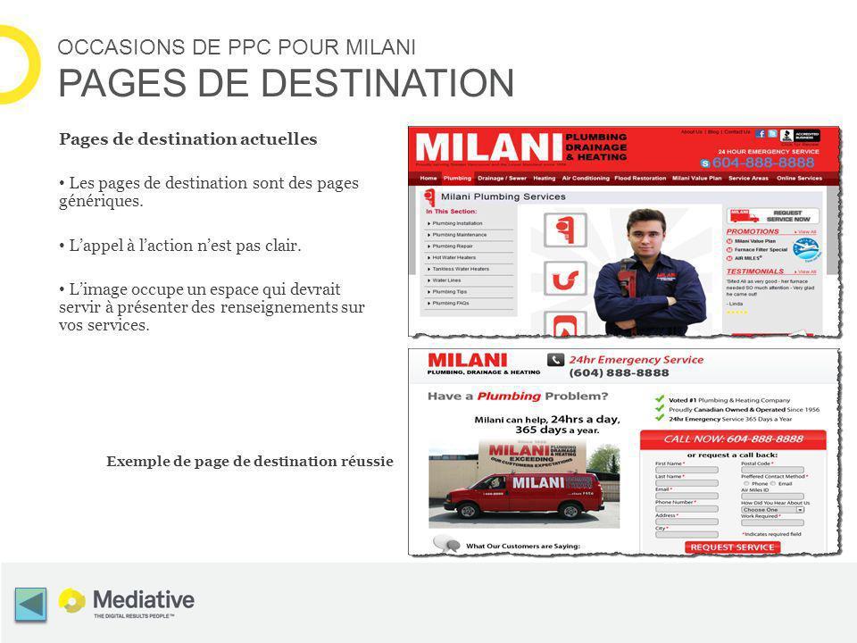 OCCASIONS DE PPC POUR MILANI PAGES DE DESTINATION Pages de destination actuelles Les pages de destination sont des pages génériques.