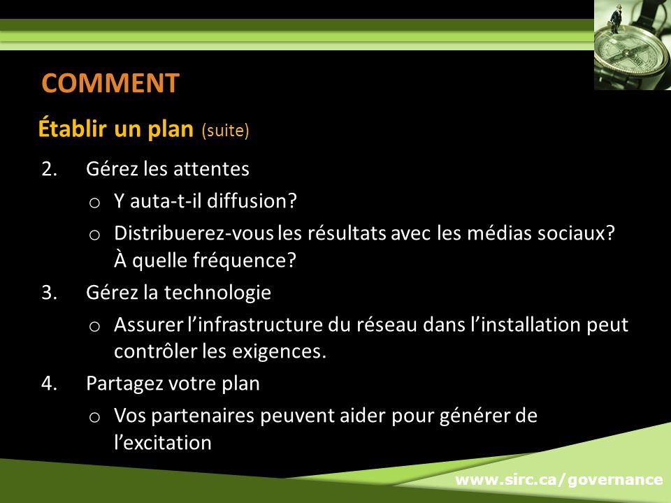 www.sirc.ca/governance Établir un plan (suite) 2.Gérez les attentes o Y auta-t-il diffusion.