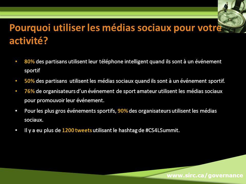 www.sirc.ca/governance Pourquoi utiliser les médias sociaux pour votre activité.