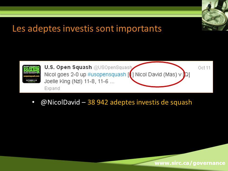 www.sirc.ca/governance Les adeptes investis sont importants @NicolDavid – 38 942 adeptes investis de squash