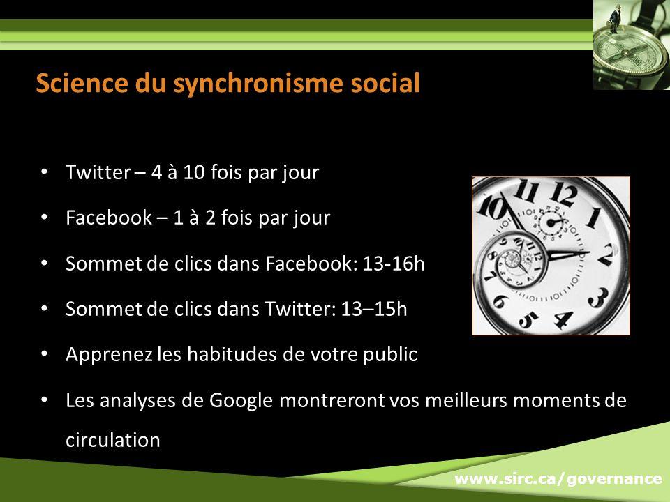 www.sirc.ca/governance Science du synchronisme social Twitter – 4 à 10 fois par jour Facebook – 1 à 2 fois par jour Sommet de clics dans Facebook: 13-16h Sommet de clics dans Twitter: 13–15h Apprenez les habitudes de votre public Les analyses de Google montreront vos meilleurs moments de circulation