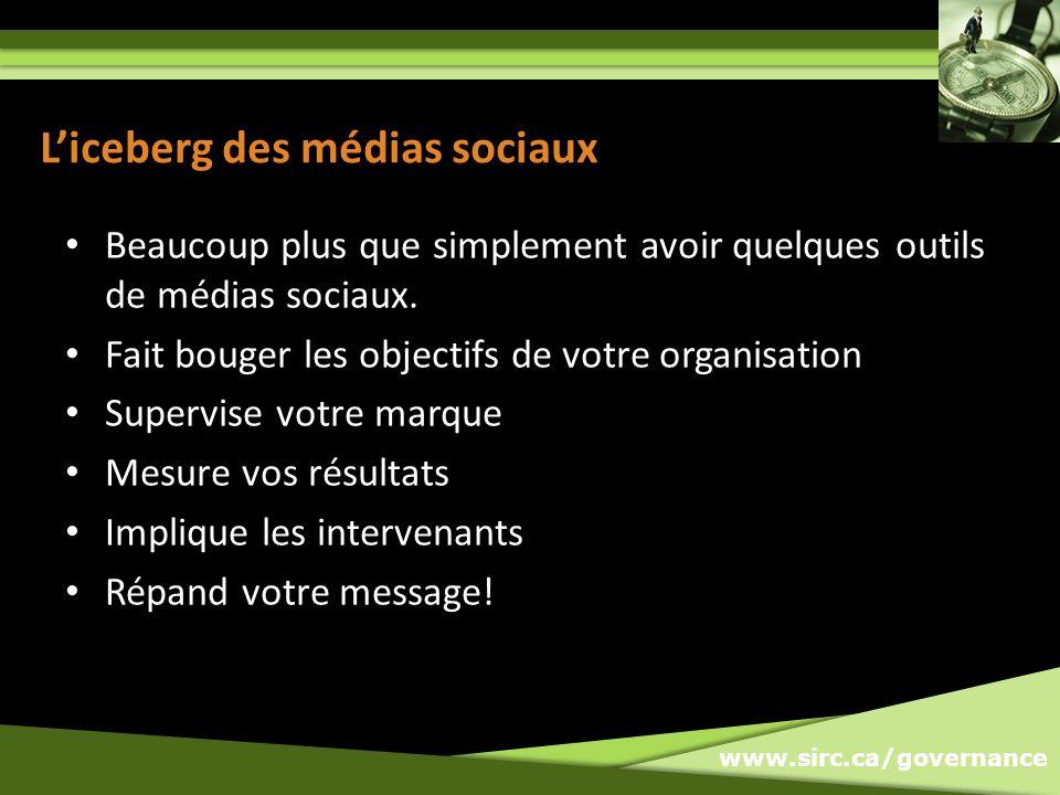 www.sirc.ca/governance Tous les outils sociaux au même endroit