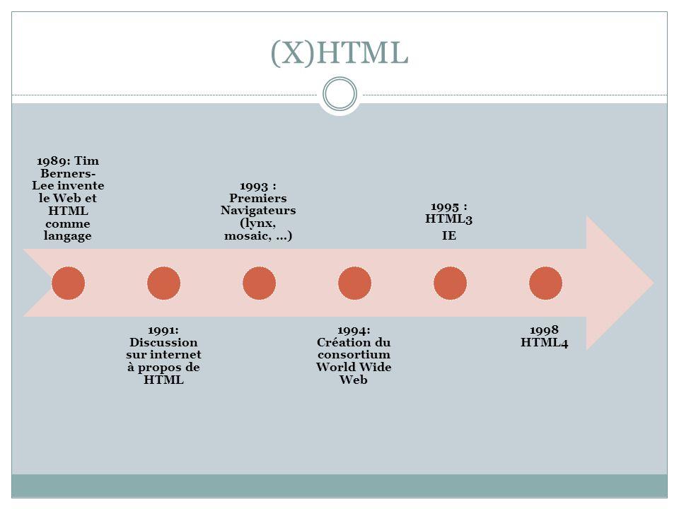 (X)HTML 1989: Tim Berners- Lee invente le Web et HTML comme langage 1991: Discussion sur internet à propos de HTML 1993 : Premiers Navigateurs (lynx, mosaic, …) 1994: Création du consortium World Wide Web 1995 : HTML3 IE 1998 HTML4