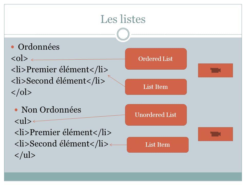 Les listes Ordonnées Premier élément Second élément Ordered List List Item Non Ordonnées Premier élément Second élément Unordered List List Item