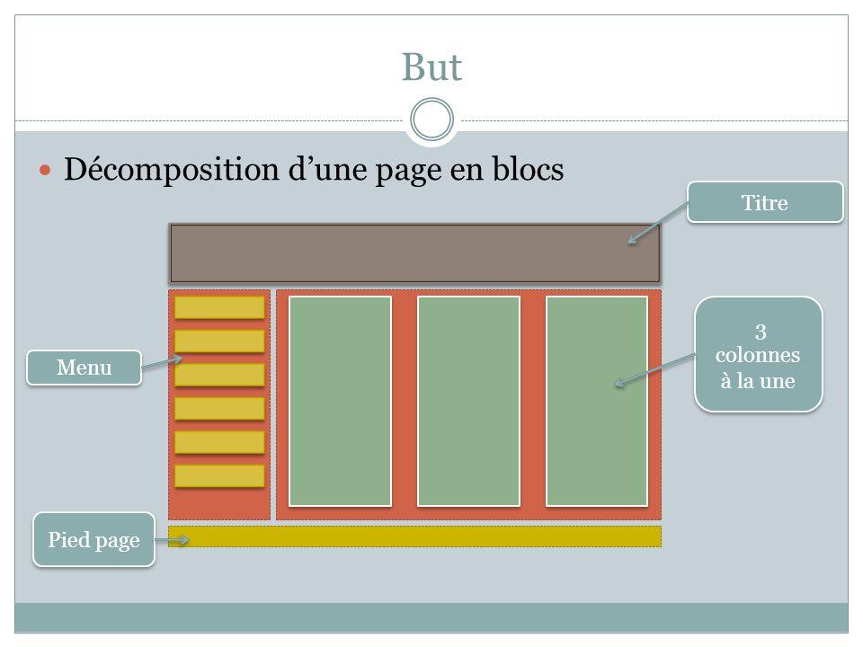 But Décomposition dune page en blocs Titre Menu Pied page 3 colonnes à la une