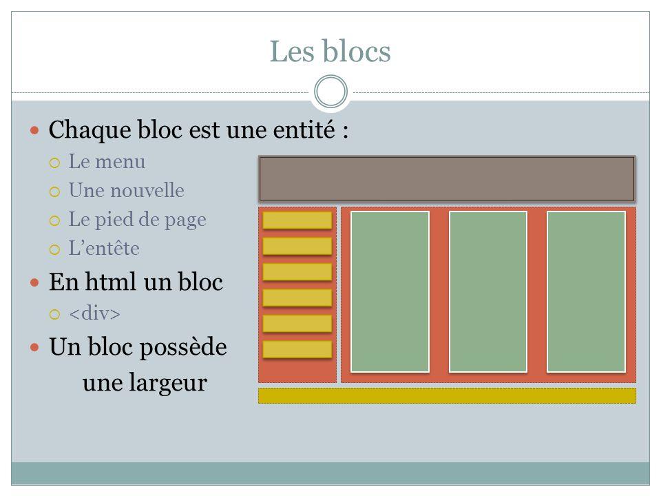 Les blocs Chaque bloc est une entité : Le menu Une nouvelle Le pied de page Lentête En html un bloc Un bloc possède une largeur