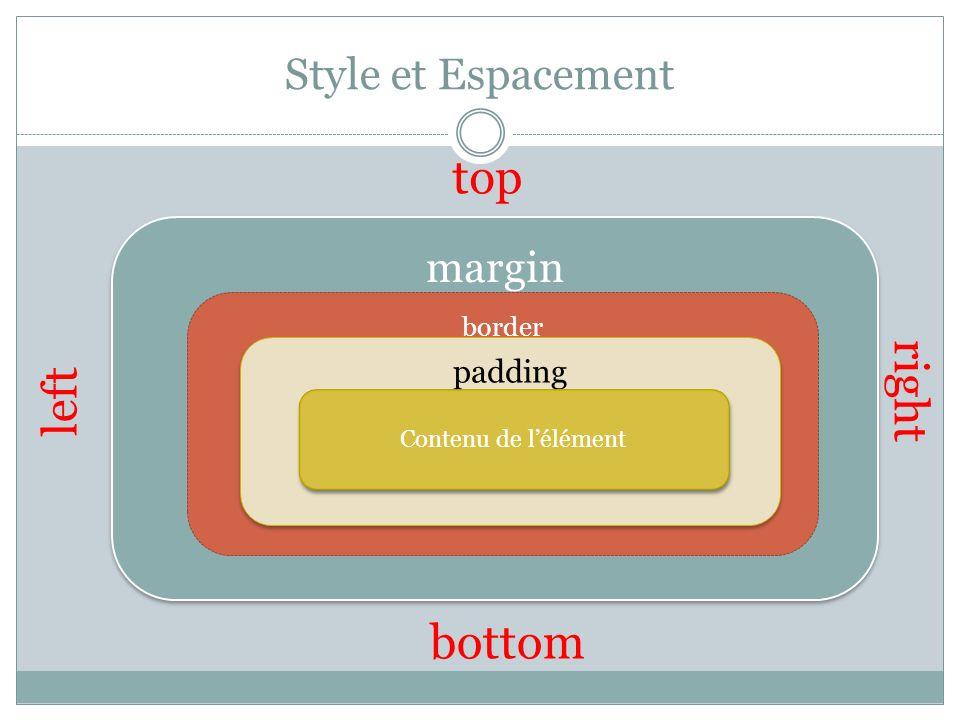 Style et Espacement margin border padding Contenu de lélément top bottom left right