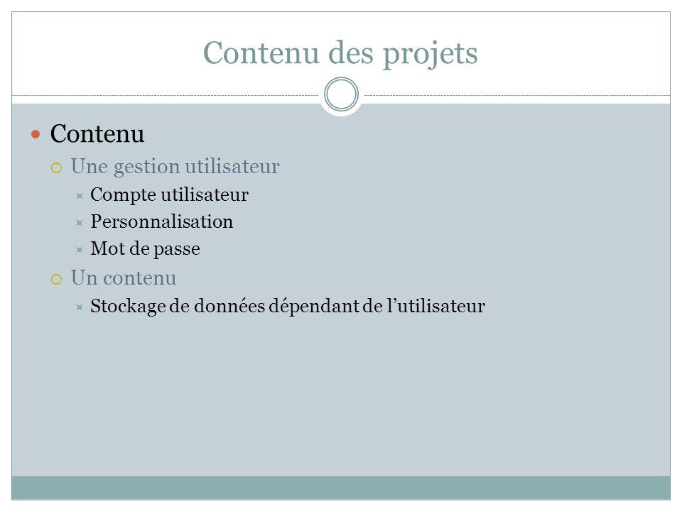Contenu des projets Contenu Une gestion utilisateur Compte utilisateur Personnalisation Mot de passe Un contenu Stockage de données dépendant de lutilisateur