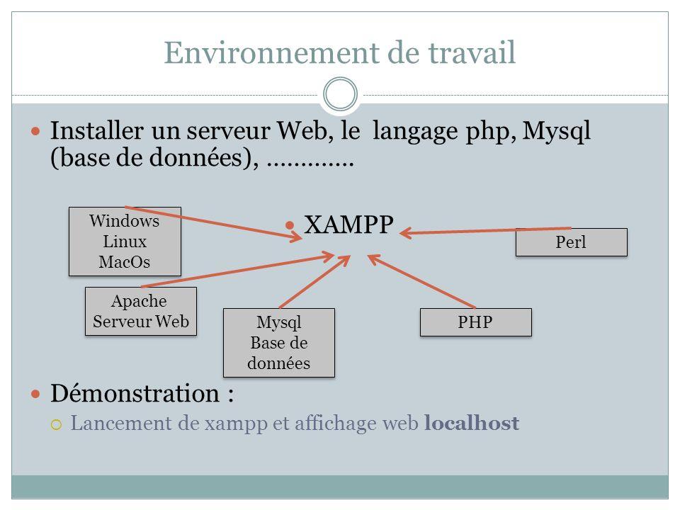 Environnement de travail Installer un serveur Web, le langage php, Mysql (base de données), ………….