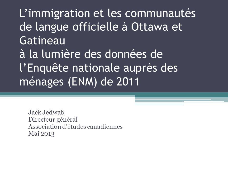 Limmigration et les communautés de langue officielle à Ottawa et Gatineau à la lumière des données de lEnquête nationale auprès des ménages (ENM) de 2011 Jack Jedwab Directeur général Association détudes canadiennes Mai 2013