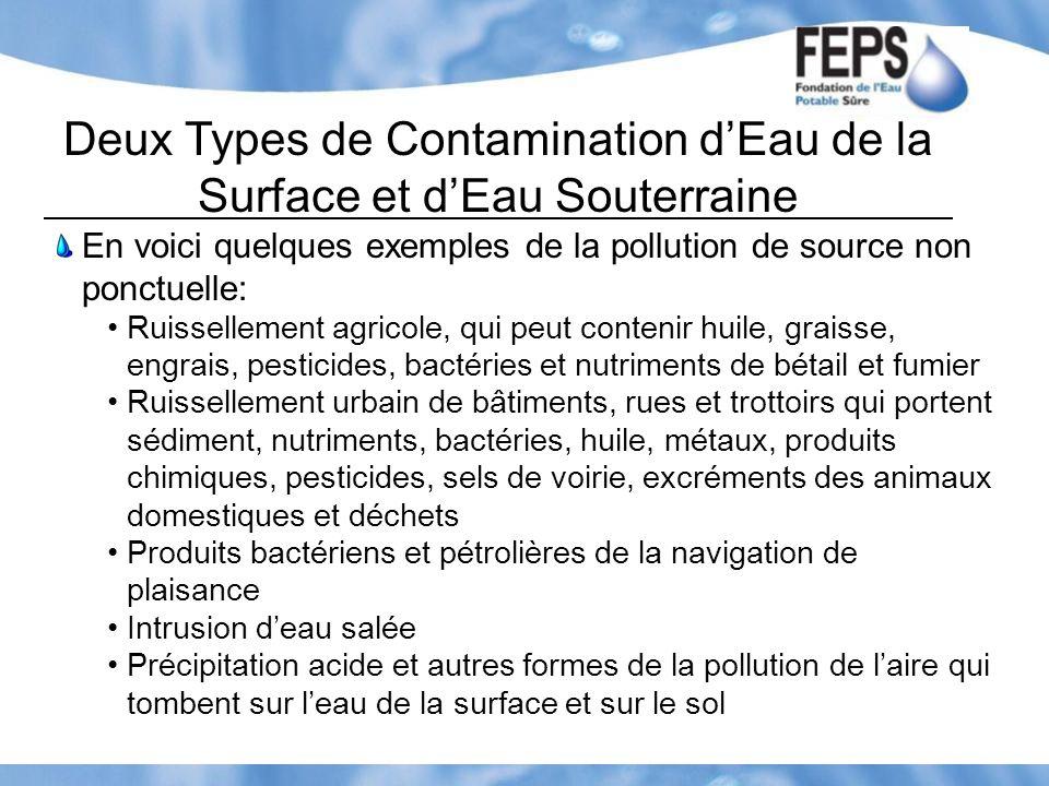 En voici quelques exemples de la pollution de source non ponctuelle: Ruissellement agricole, qui peut contenir huile, graisse, engrais, pesticides, ba