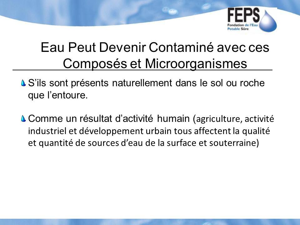Eau Peut Devenir Contaminé avec ces Composés et Microorganismes Sils sont présents naturellement dans le sol ou roche que lentoure. Comme un résultat