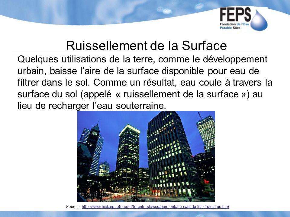 Ruissellement de la Surface Quelques utilisations de la terre, comme le développement urbain, baisse laire de la surface disponible pour eau de filtre