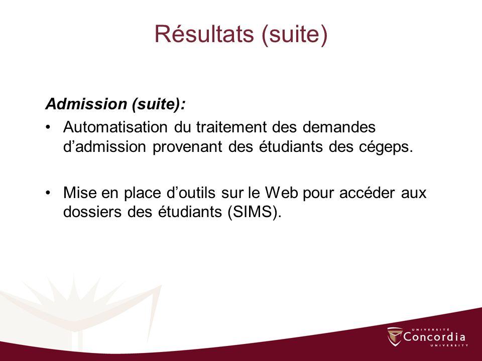 Résultats (suite) Admission (suite): Automatisation du traitement des demandes dadmission provenant des étudiants des cégeps.