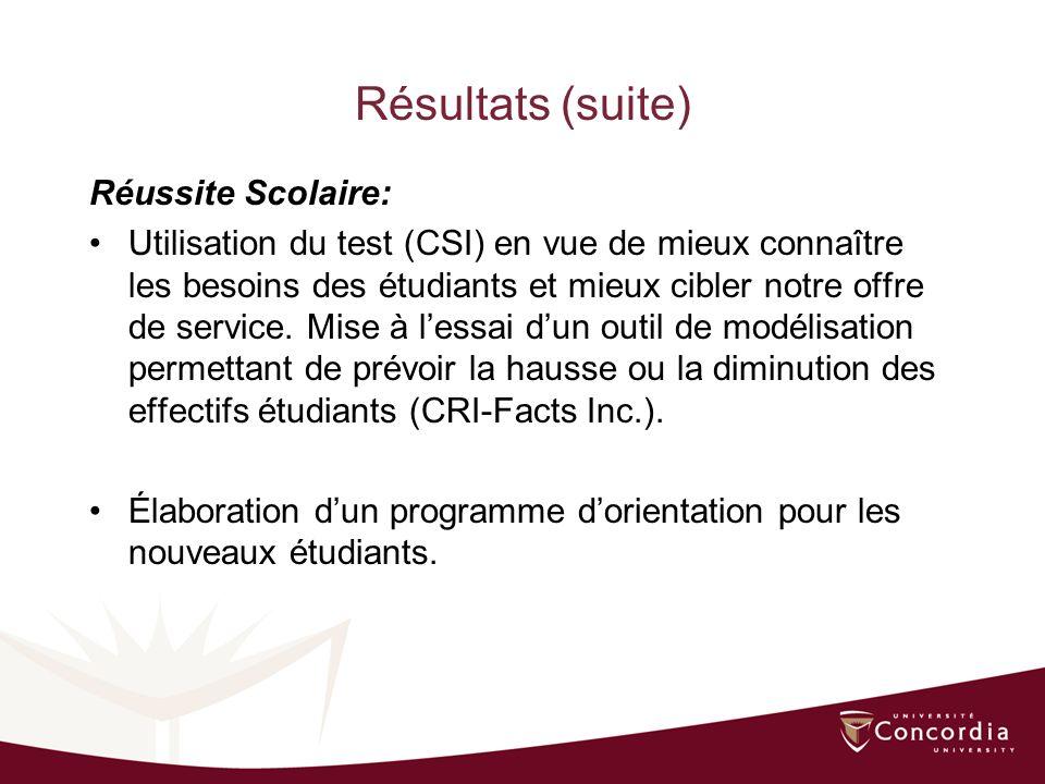 Résultats (suite) Réussite Scolaire: Utilisation du test (CSI) en vue de mieux connaître les besoins des étudiants et mieux cibler notre offre de service.