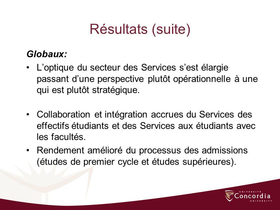 Résultats (suite) Globaux: Loptique du secteur des Services sest élargie passant dune perspective plutôt opérationnelle à une qui est plutôt stratégique.