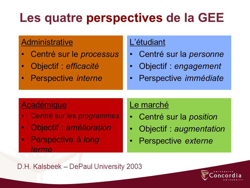 Rôle de la firme Noel-Levitz dans le projet de transformation de la GEE (suite) Aider le comité de direction à maintenir le rythme de développement.