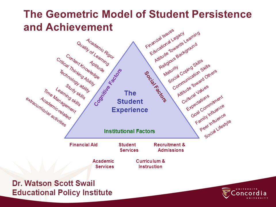 Poursuite du projet Compréhension commune du cadre conceptuel Séances dinformation et ateliers sur les concepts de la GEE.