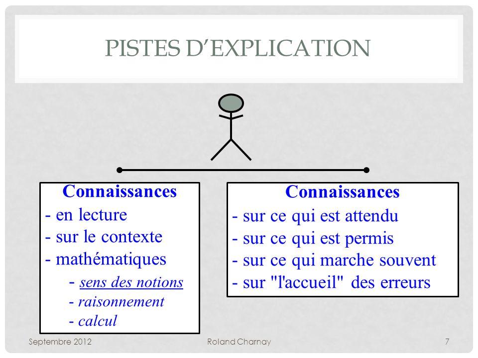 PISTES DEXPLICATION Septembre 2012Roland Charnay7 Connaissances - en lecture - sur le contexte - mathématiques - sens des notions - raisonnement - calcul Connaissances - sur ce qui est attendu - sur ce qui est permis - sur ce qui marche souvent - sur l accueil des erreurs