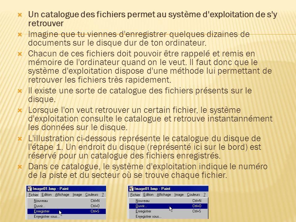 Un catalogue des fichiers permet au système d exploitation de s y retrouver Imagine que tu viennes d enregistrer quelques dizaines de documents sur le disque dur de ton ordinateur.