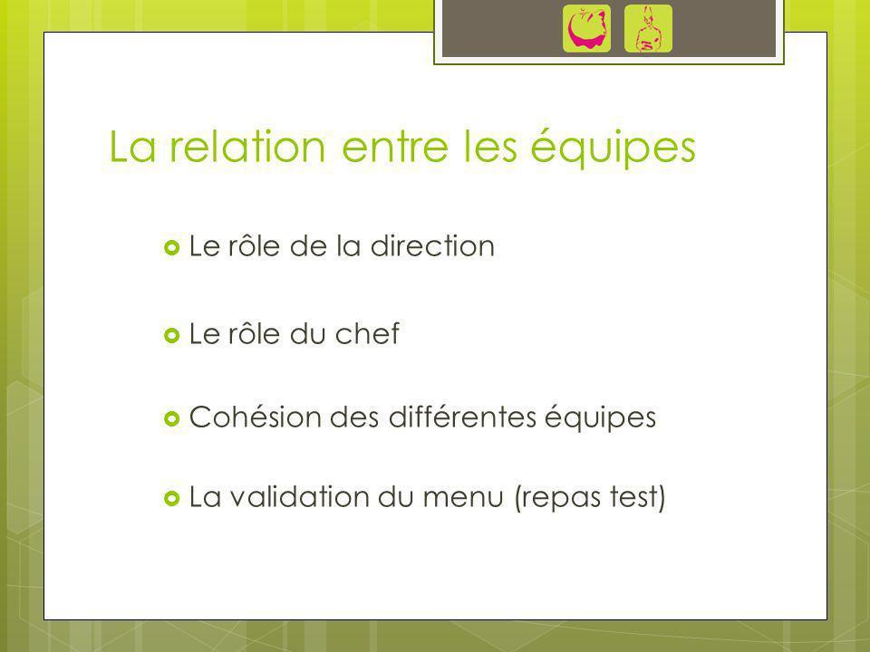 La relation entre les équipes Le rôle de la direction Le rôle du chef Cohésion des différentes équipes La validation du menu (repas test)