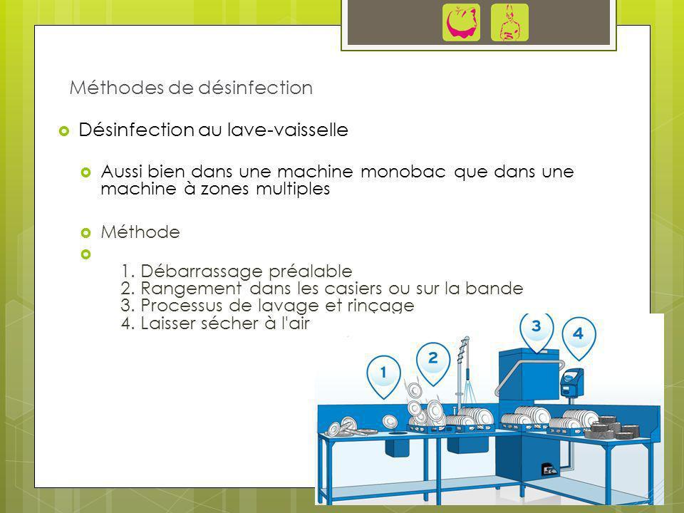 Désinfection au lave-vaisselle Aussi bien dans une machine monobac que dans une machine à zones multiples Méthode 1. Débarrassage préalable 2. Rangeme