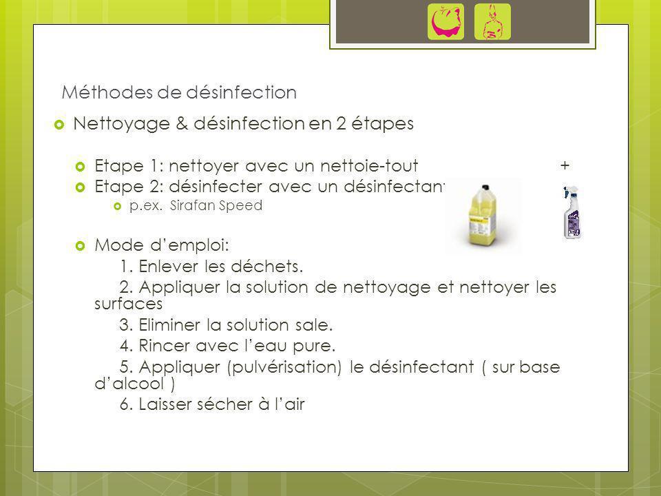 Nettoyage & désinfection en 2 étapes Etape 1: nettoyer avec un nettoie-tout + Etape 2: désinfecter avec un désinfectant p.ex. Sirafan Speed Mode dempl