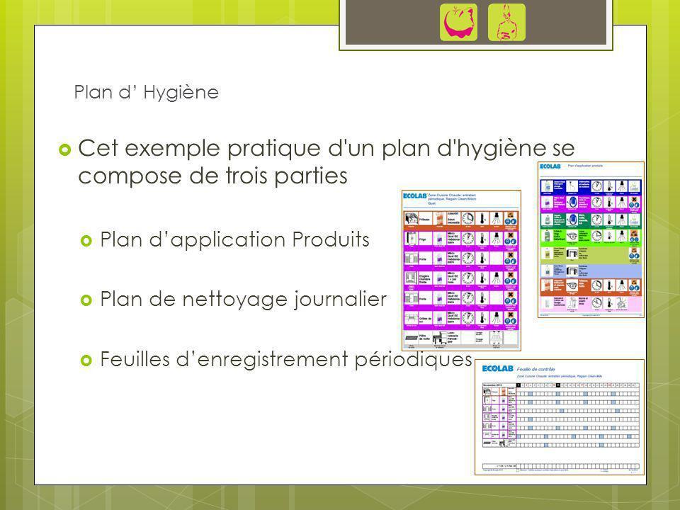 Cet exemple pratique d'un plan d'hygiène se compose de trois parties Plan dapplication Produits Plan de nettoyage journalier Feuilles denregistrement