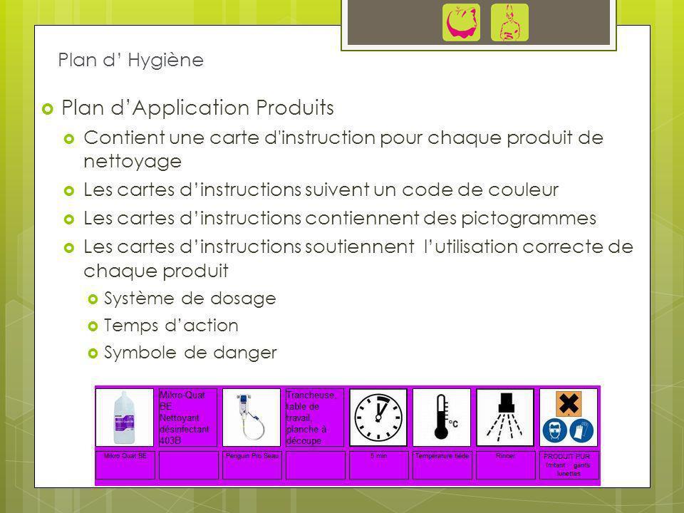 Plan dApplication Produits Contient une carte d'instruction pour chaque produit de nettoyage Les cartes dinstructions suivent un code de couleur Les c