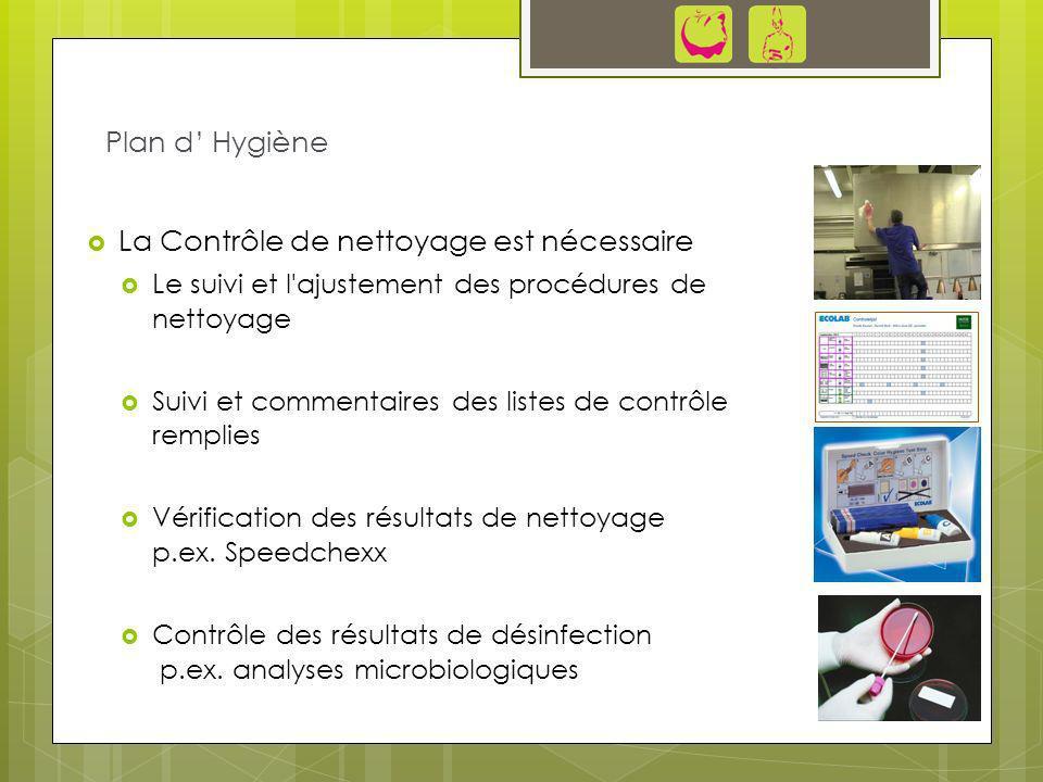 La Contrôle de nettoyage est nécessaire Le suivi et l'ajustement des procédures de nettoyage Suivi et commentaires des listes de contrôle remplies Vér