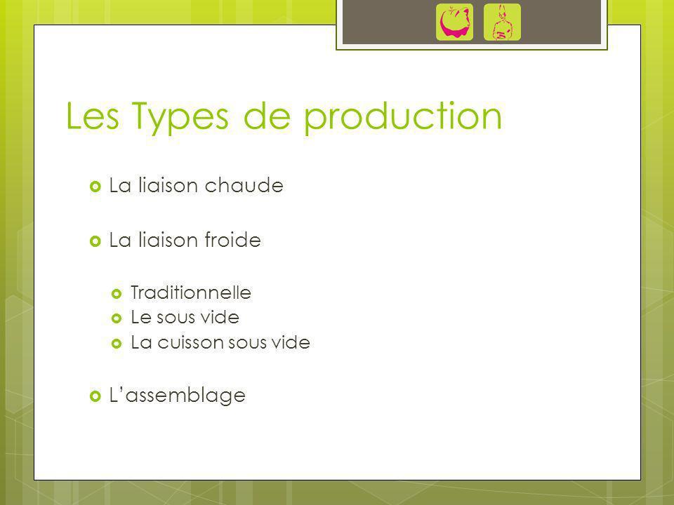 Les Types de production La liaison chaude La liaison froide Traditionnelle Le sous vide La cuisson sous vide Lassemblage