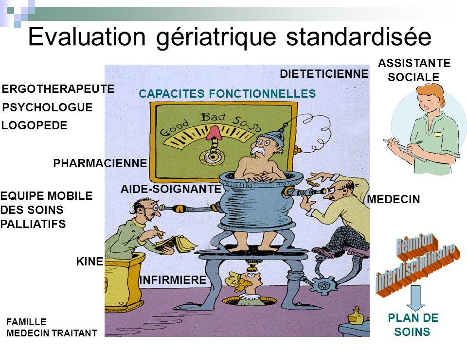 Evaluation gériatrique standardisée MEDECIN KINE INFIRMIERE ASSISTANTE SOCIALE ERGOTHERAPEUTE PSYCHOLOGUE LOGOPEDE DIETETICIENNE AIDE-SOIGNANTE CAPACI