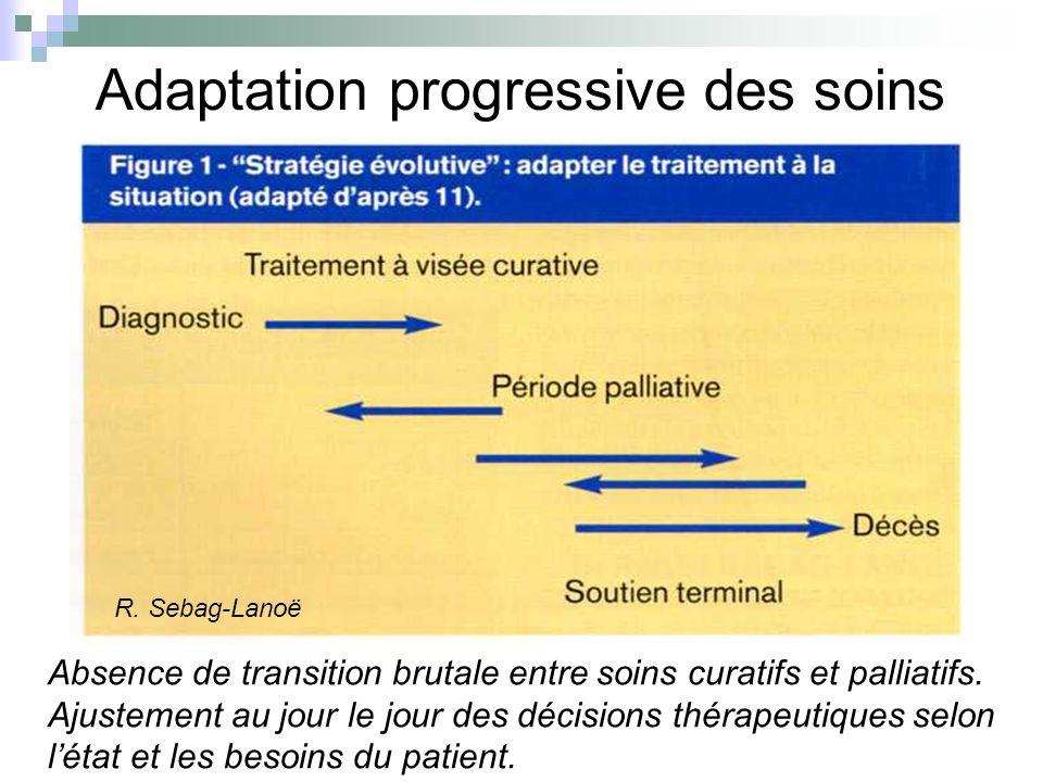 Absence de transition brutale entre soins curatifs et palliatifs. Ajustement au jour le jour des décisions thérapeutiques selon létat et les besoins d