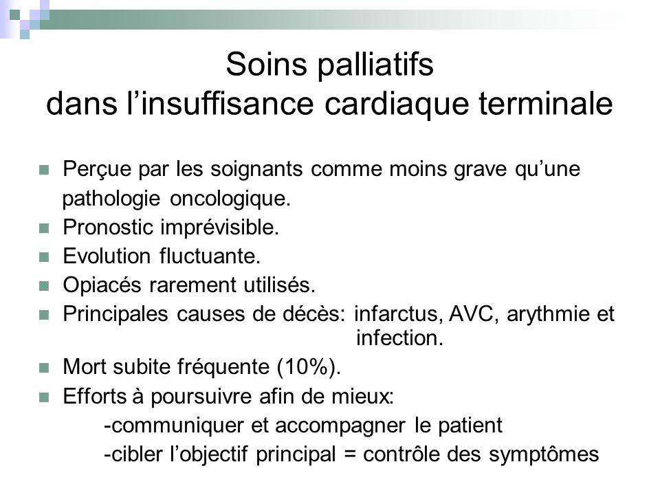 Soins palliatifs dans linsuffisance cardiaque terminale Perçue par les soignants comme moins grave quune pathologie oncologique. Pronostic imprévisibl
