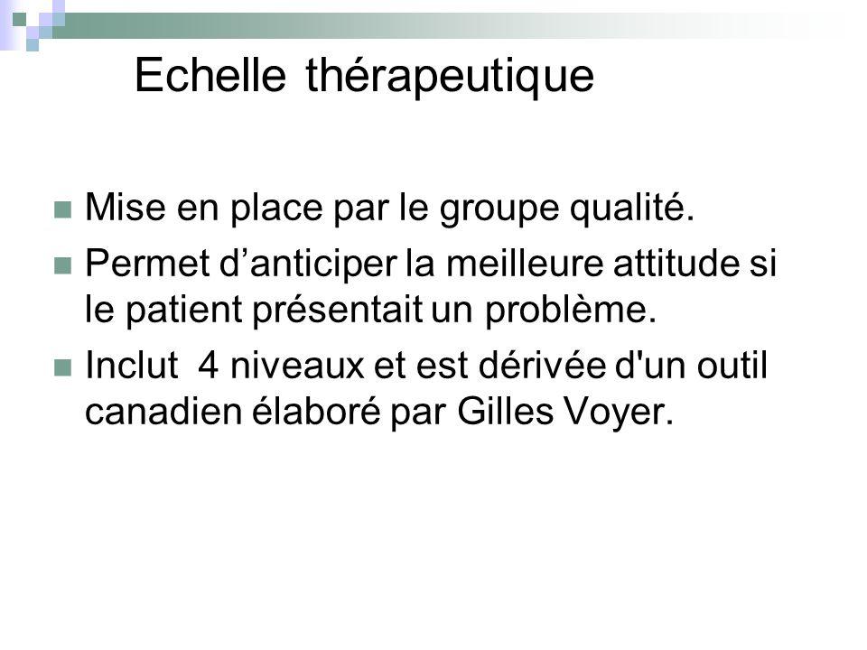 Echelle thérapeutique Mise en place par le groupe qualité. Permet danticiper la meilleure attitude si le patient présentait un problème. Inclut 4 nive