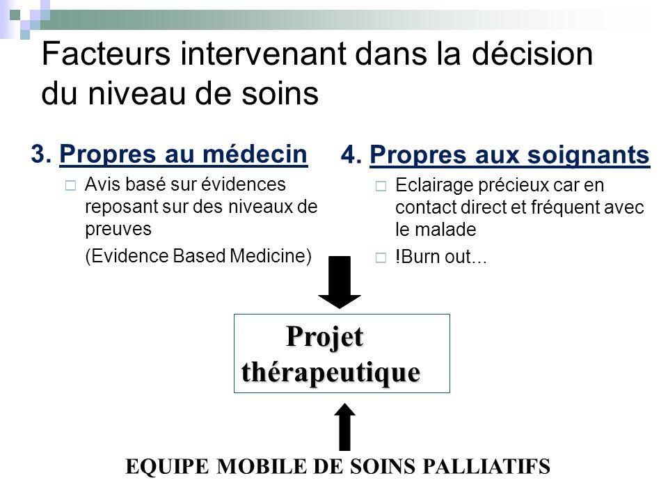 Facteurs intervenant dans la décision du niveau de soins 3. Propres au médecin Avis basé sur évidences reposant sur des niveaux de preuves (Evidence B