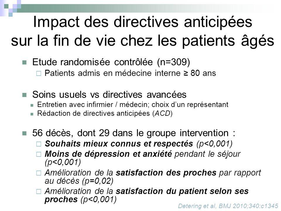Impact des directives anticipées sur la fin de vie chez les patients âgés Etude randomisée contrôlée (n=309) Patients admis en médecine interne 80 ans