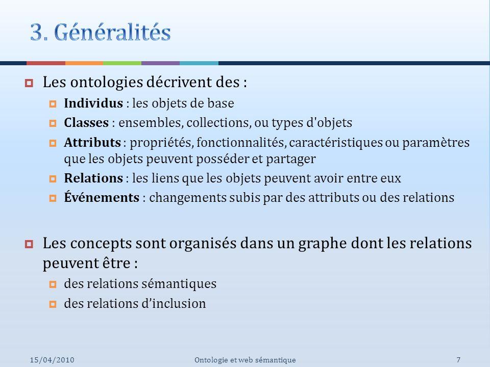 Les ontologies décrivent des : Individus : les objets de base Classes : ensembles, collections, ou types d'objets Attributs : propriétés, fonctionnali