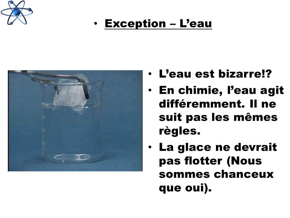 Exception – Leau Leau est bizarre!? En chimie, leau agit différemment. Il ne suit pas les mêmes règles. La glace ne devrait pas flotter (Nous sommes c