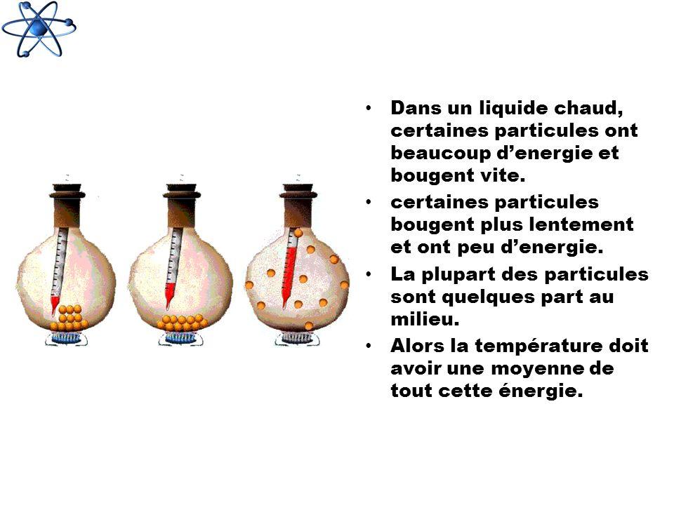 Dans un liquide chaud, certaines particules ont beaucoup denergie et bougent vite. certaines particules bougent plus lentement et ont peu denergie. La