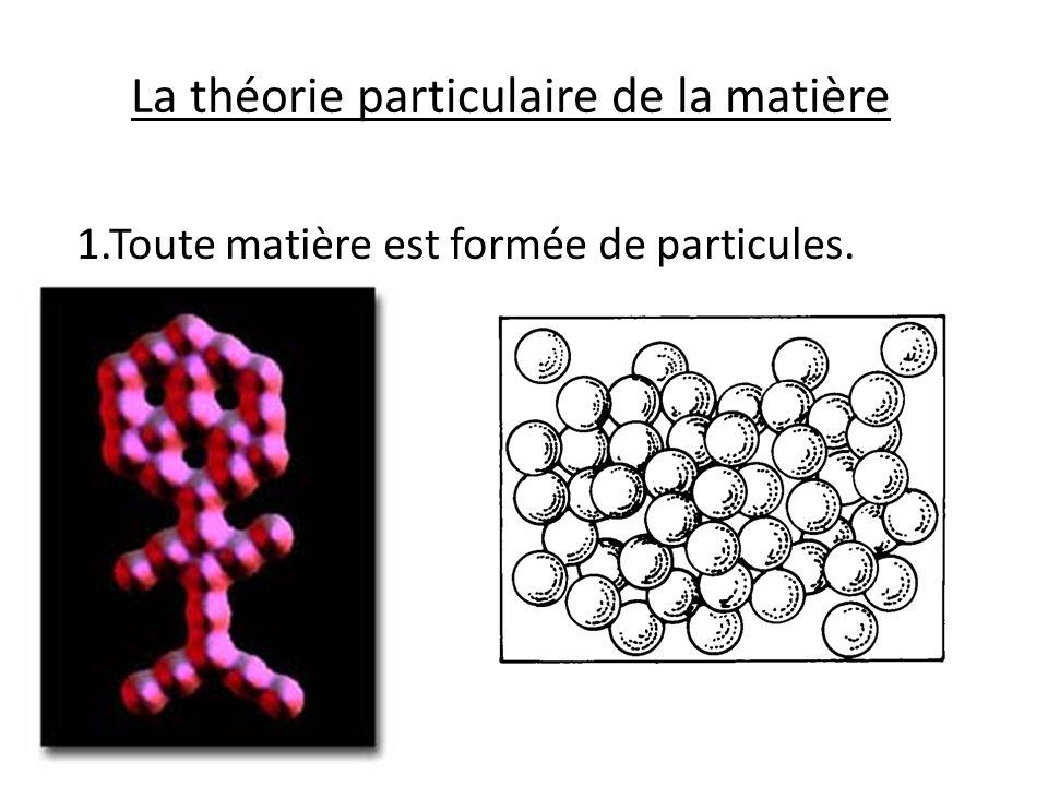 La théorie particulaire de la matière 1.Toute matière est formée de particules.