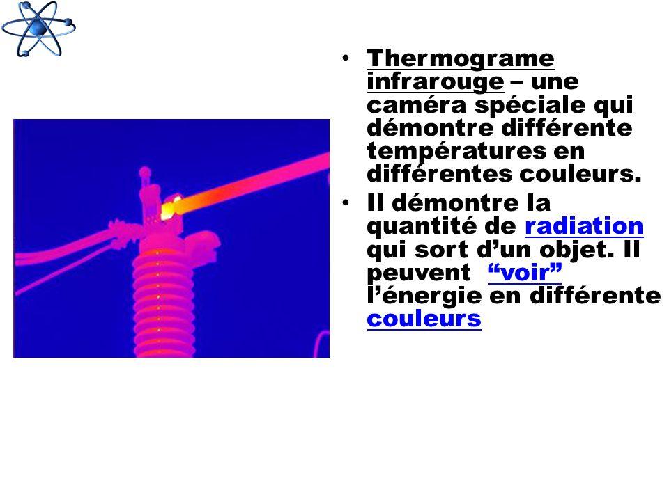 Thermograme infrarouge – une caméra spéciale qui démontre différente températures en différentes couleurs. Il démontre la quantité de radiation qui so