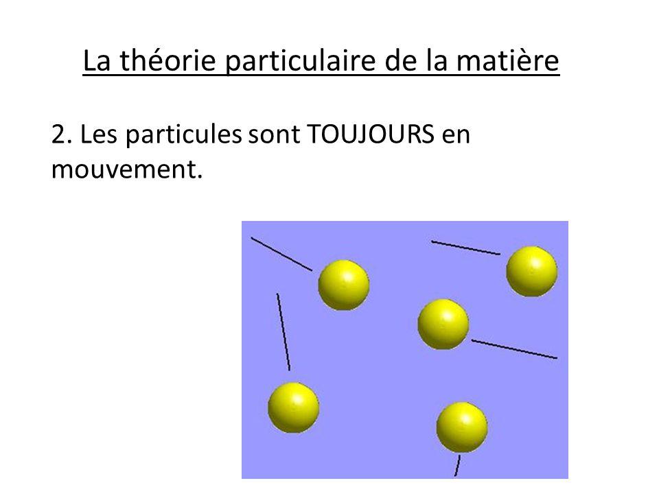La théorie particulaire de la matière 2. Les particules sont TOUJOURS en mouvement.