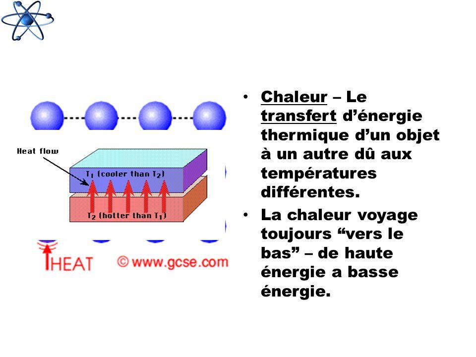 Chaleur – Le transfert dénergie thermique dun objet à un autre dû aux températures différentes. La chaleur voyage toujours vers le bas – de haute éner